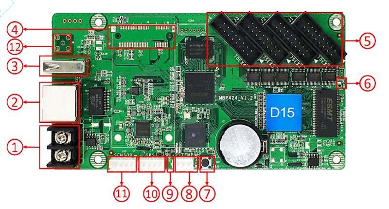 HD D15 interface