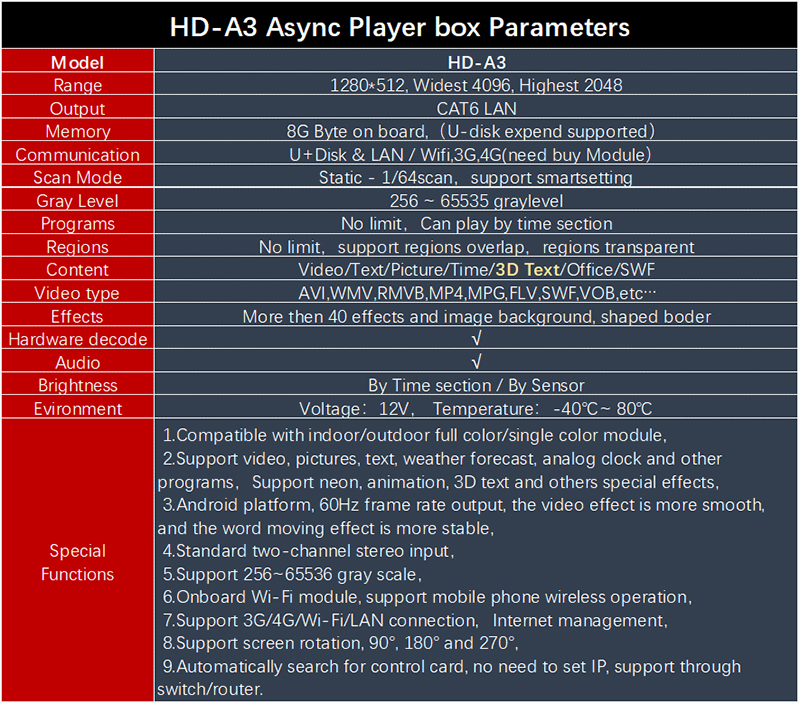 hd-a3 sending box specification