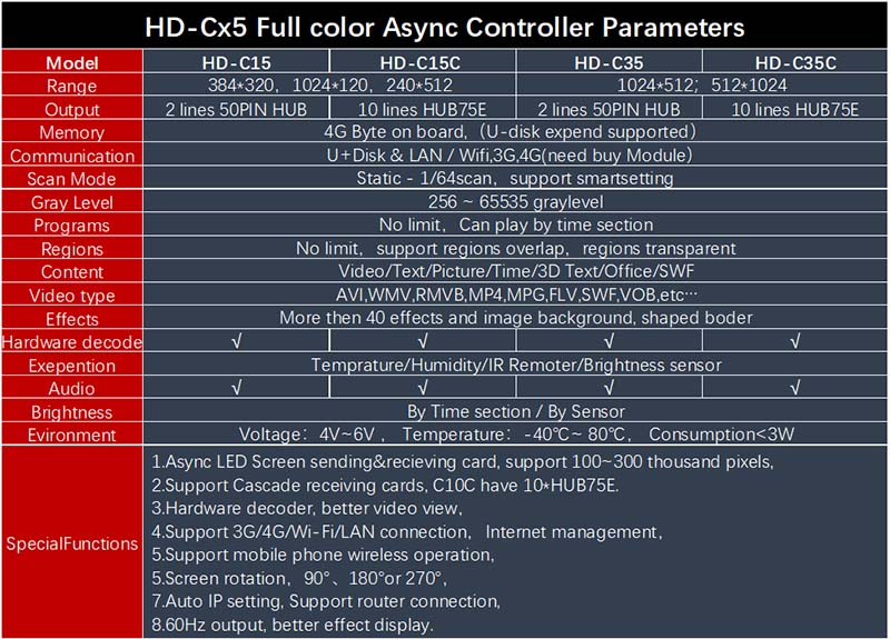 hd-cx5 specification